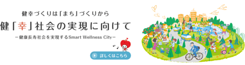 Smart Wellness City